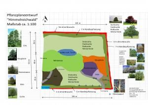 Der Pflanzplan für den Wangari-Wald
